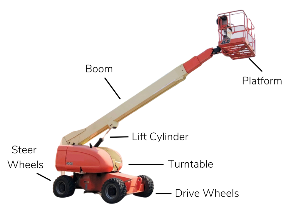 Cherry picker boom lift with labeled parts