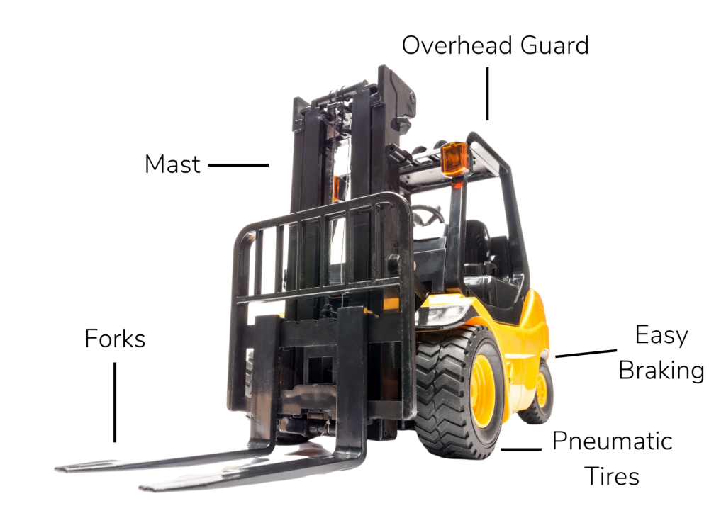 Outdoor forklift with labeled parts