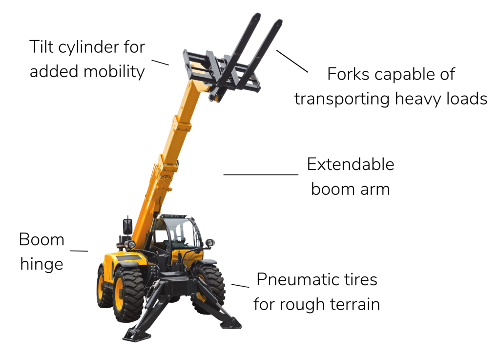 Diagram of a telescoping forklift with labeled parts telescopic forklifts for sale