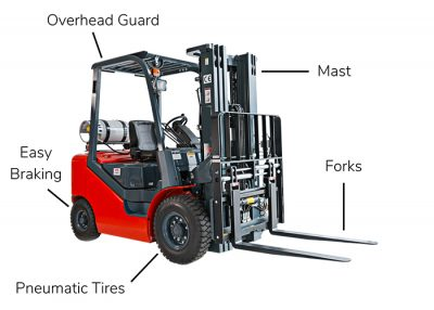 Pneumatic tire forklift with labeled parts