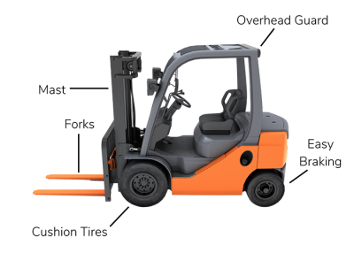 Indoor forklift with labeled parts