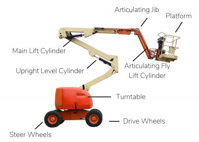 Articulating boom forklift with labeled parts