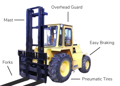 Small off-road forklift with labeled parts helpful guide to off-road forklifts for sale