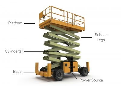 Electric scissor lift with labeled parts