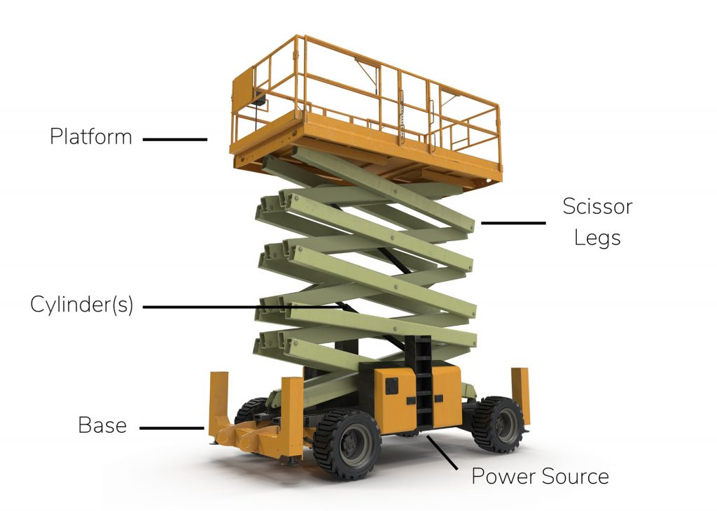 Outdoor scissor lift with labeled parts