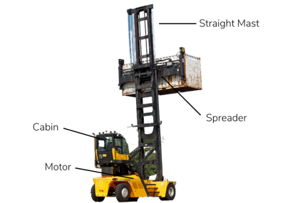 Empty container forklift with labeled parts