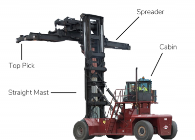 Top pick container handler with labeled parts