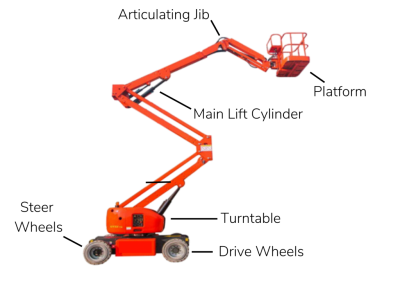 Articulating boom man lift with labeled parts