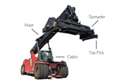 A container reach stacker with labeled parts