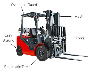 Small used all-terrain forklift with labeled parts