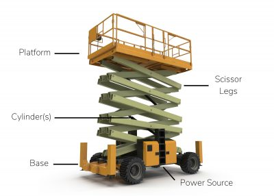 Narrow aisle scissor lift with labeled parts