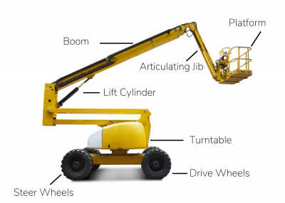 Yellow straight mast boom lift with labeled parts