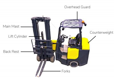 A turret truck forklift with labeled parts