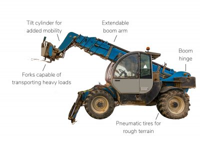 Zoom boom forklift with labeled parts zoom booms for sale
