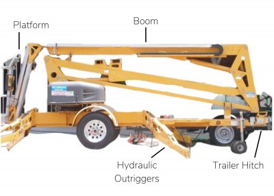 Towable boom lift with labeled parts