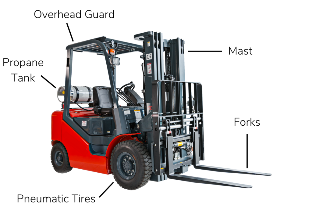 Red propane forklift with labeled parts