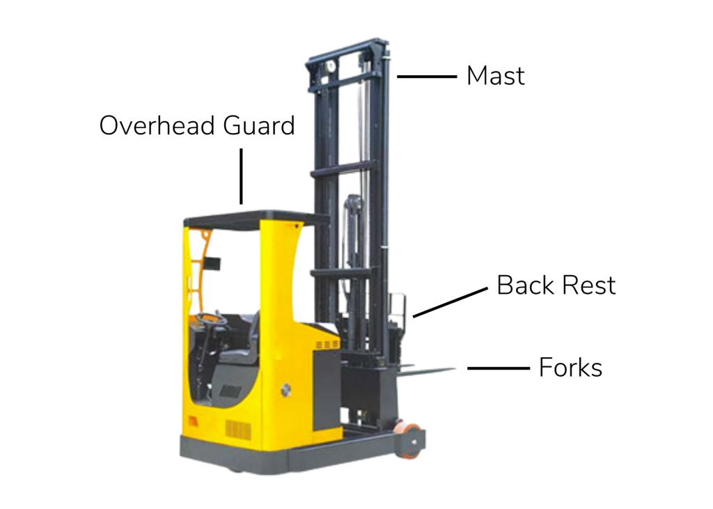 A stand-up forklift with labeled parts
