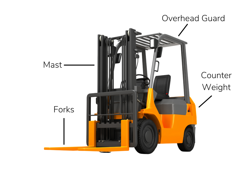 Orange sit-down forklift with labeled parts